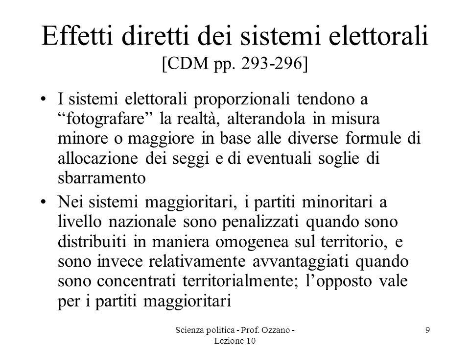 Effetti diretti dei sistemi elettorali [CDM pp. 293-296]